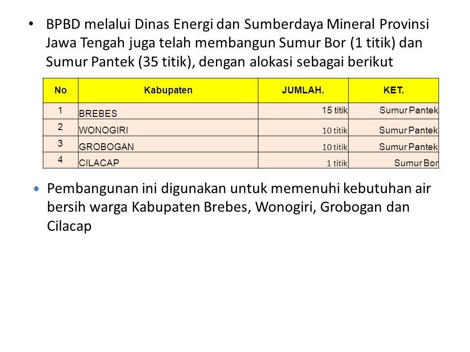 BPBD melalui Dinas Energi dan Sumberdaya Mineral Provinsi Jawa Tengah juga telah membangun Sumur Bor (1 titik) dan Sumur Pantek (35 titik), dengan alokasi sebagai berikut