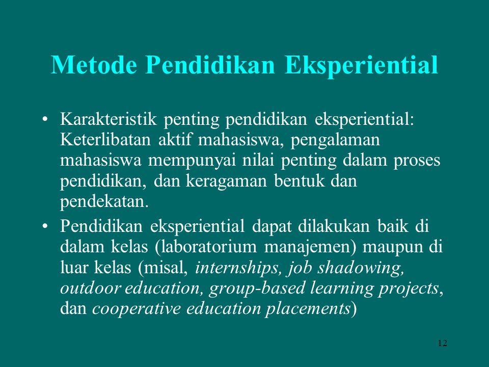 Metode Pendidikan Eksperiential