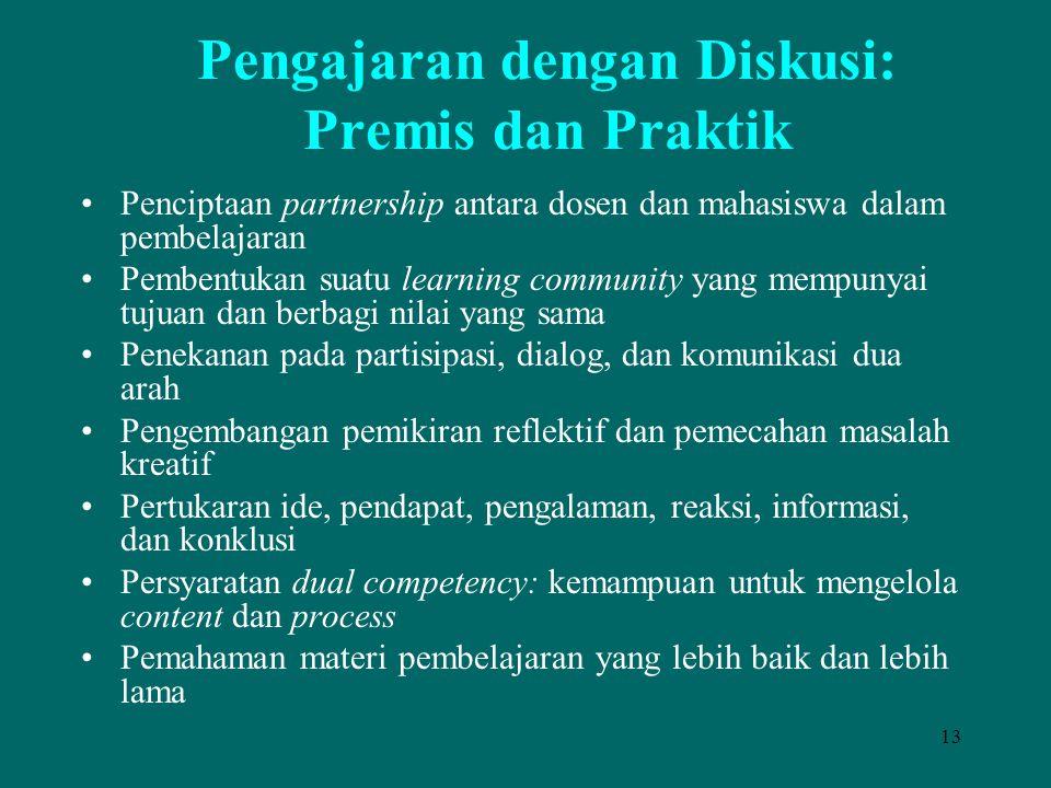 Pengajaran dengan Diskusi: Premis dan Praktik