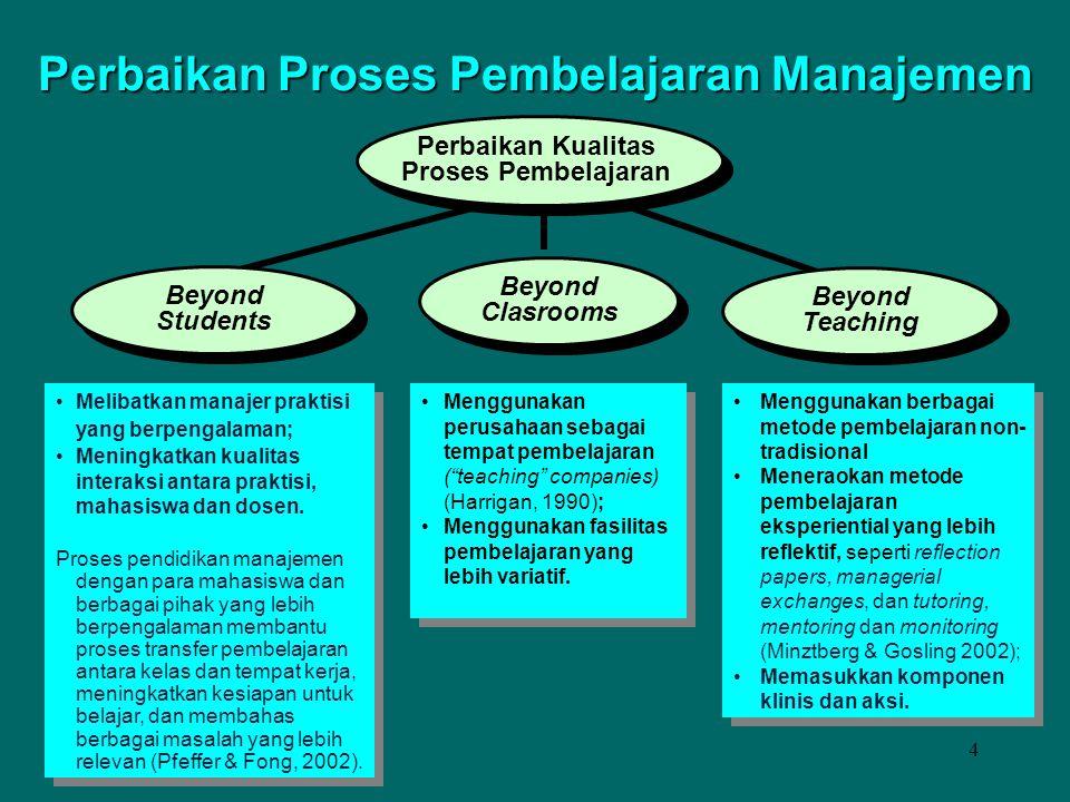 Perbaikan Proses Pembelajaran Manajemen