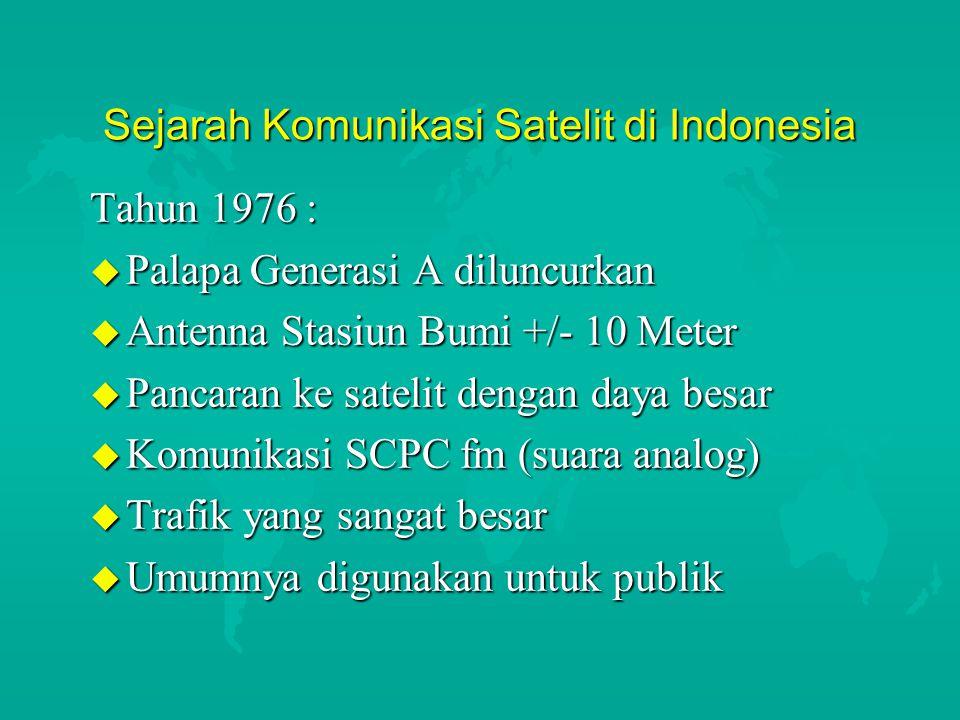 Sejarah Komunikasi Satelit di Indonesia