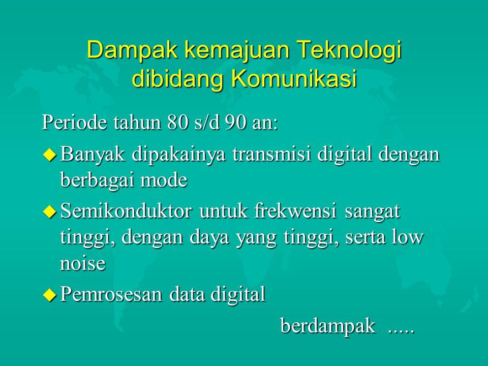 Dampak kemajuan Teknologi dibidang Komunikasi