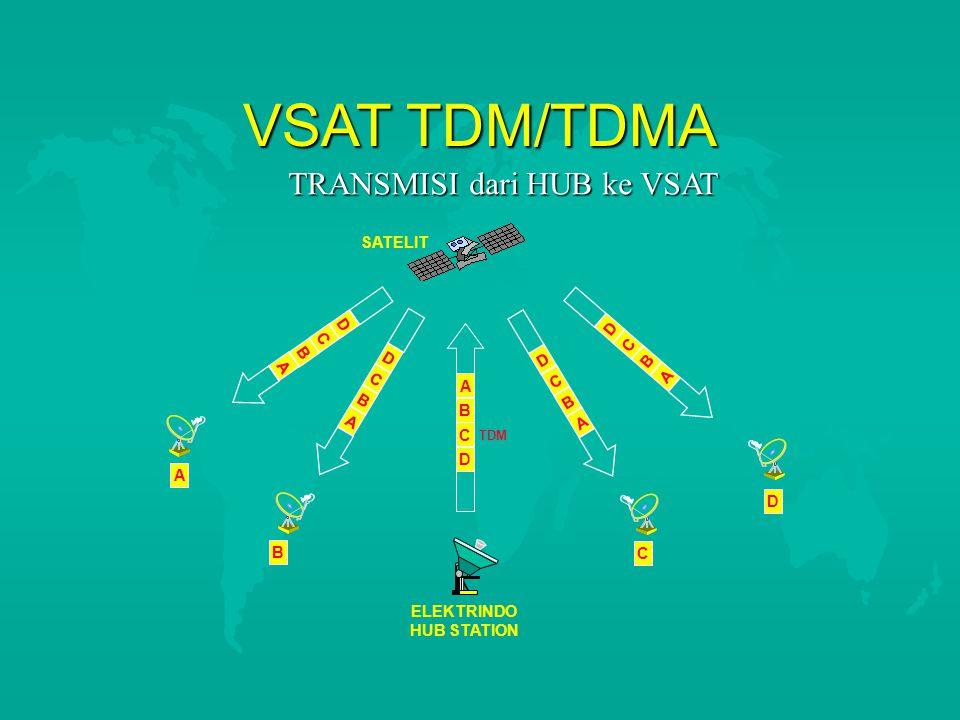 VSAT TDM/TDMA TRANSMISI dari HUB ke VSAT SATELIT D D C C B D D B A C A