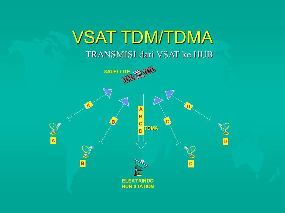 VSAT TDM/TDMA TRANSMISI dari VSAT ke HUB SATELLITE A D A B B C C TDMA