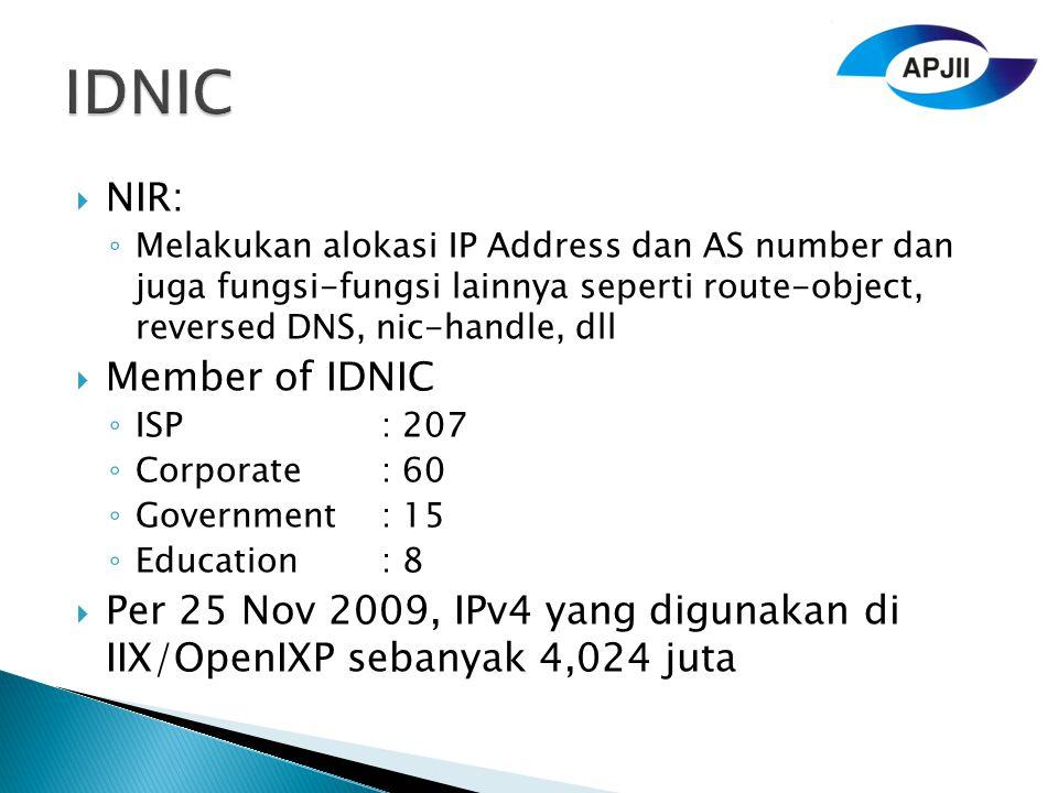 IDNIC NIR: Member of IDNIC