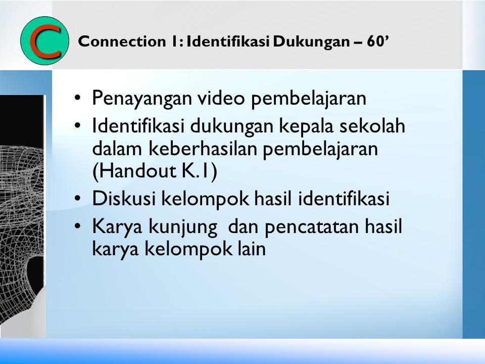 C Penayangan video pembelajaran