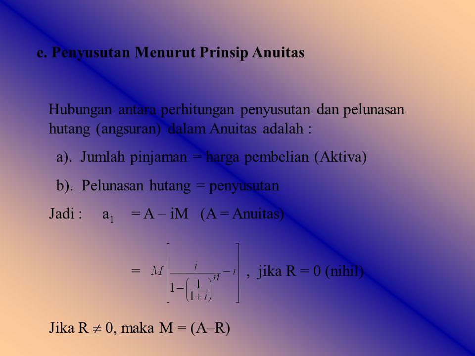 e. Penyusutan Menurut Prinsip Anuitas