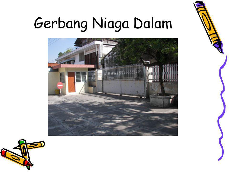 Gerbang Niaga Dalam