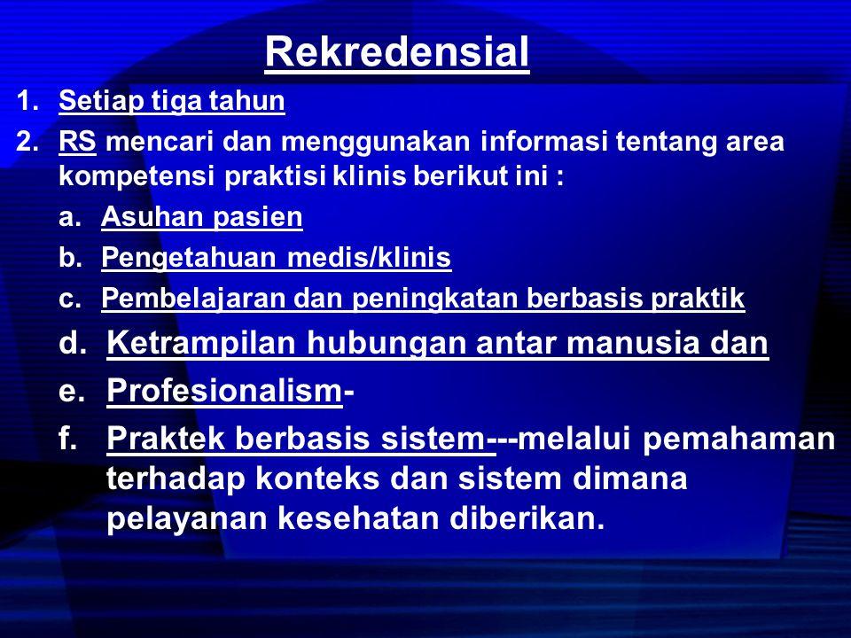 Rekredensial Ketrampilan hubungan antar manusia dan Profesionalism-