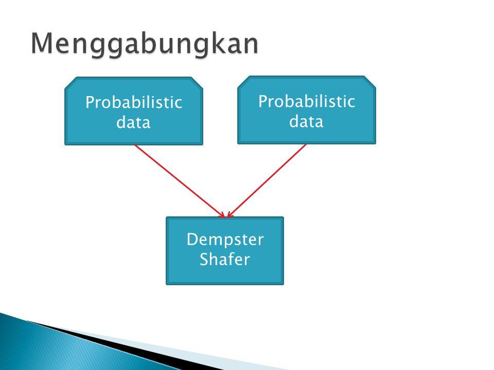 Menggabungkan Probabilistic data Probabilistic data Dempster Shafer