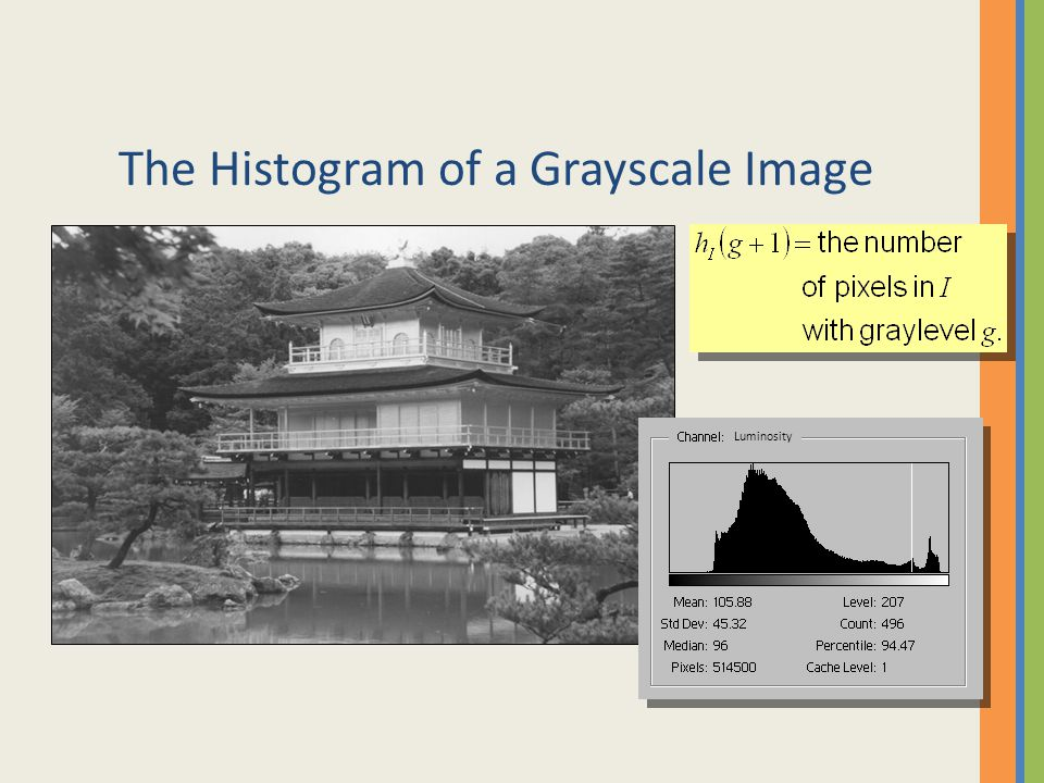 The Histogram of a Grayscale Image