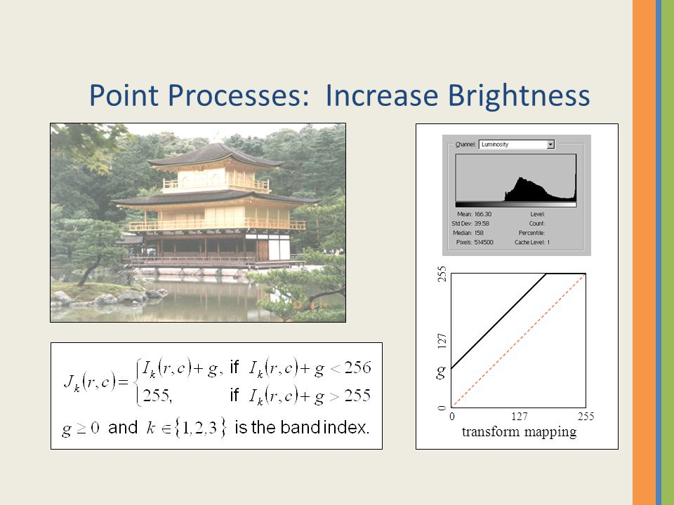 Point Processes: Increase Brightness