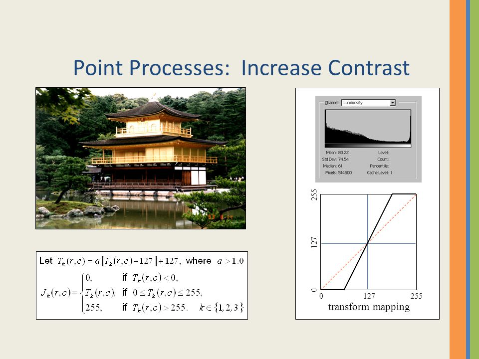 Point Processes: Increase Contrast