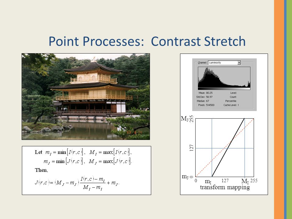 Point Processes: Contrast Stretch