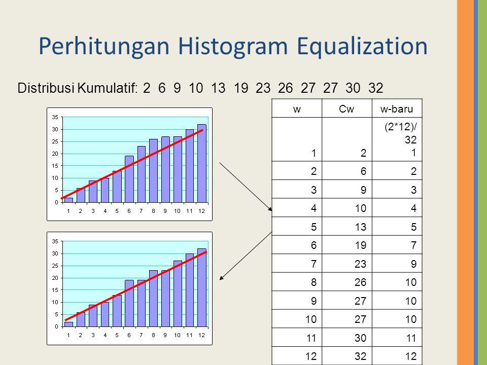 Perhitungan Histogram Equalization