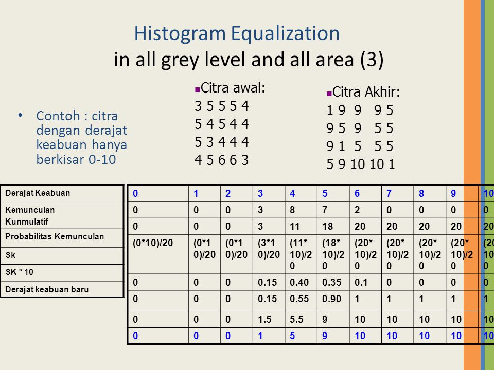 Histogram Equalization in all grey level and all area (3)