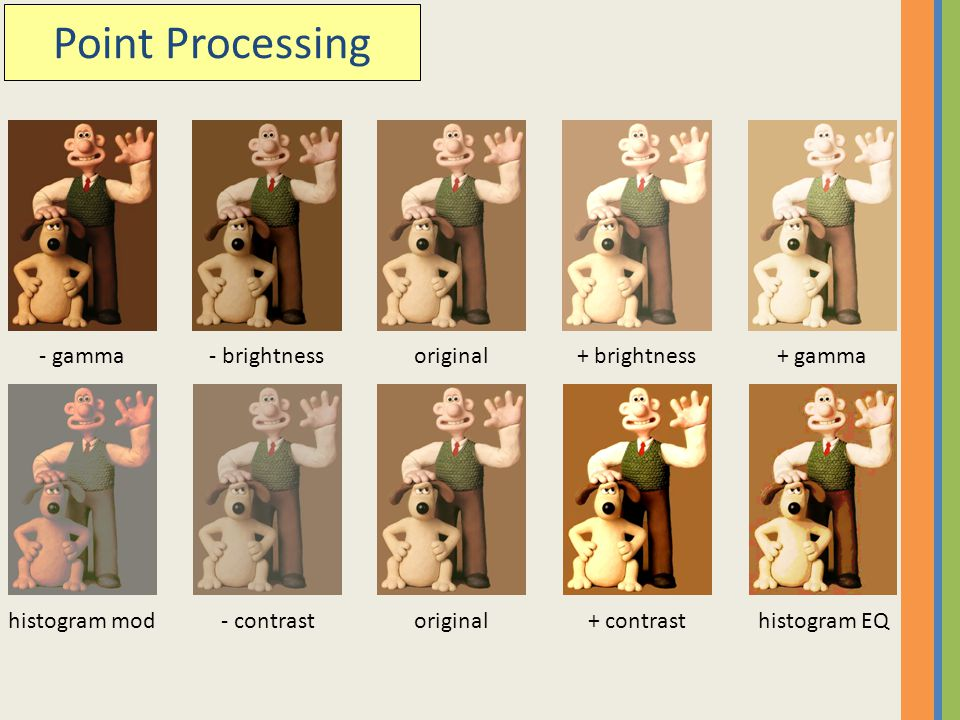 Point Processing - gamma - brightness original + brightness + gamma