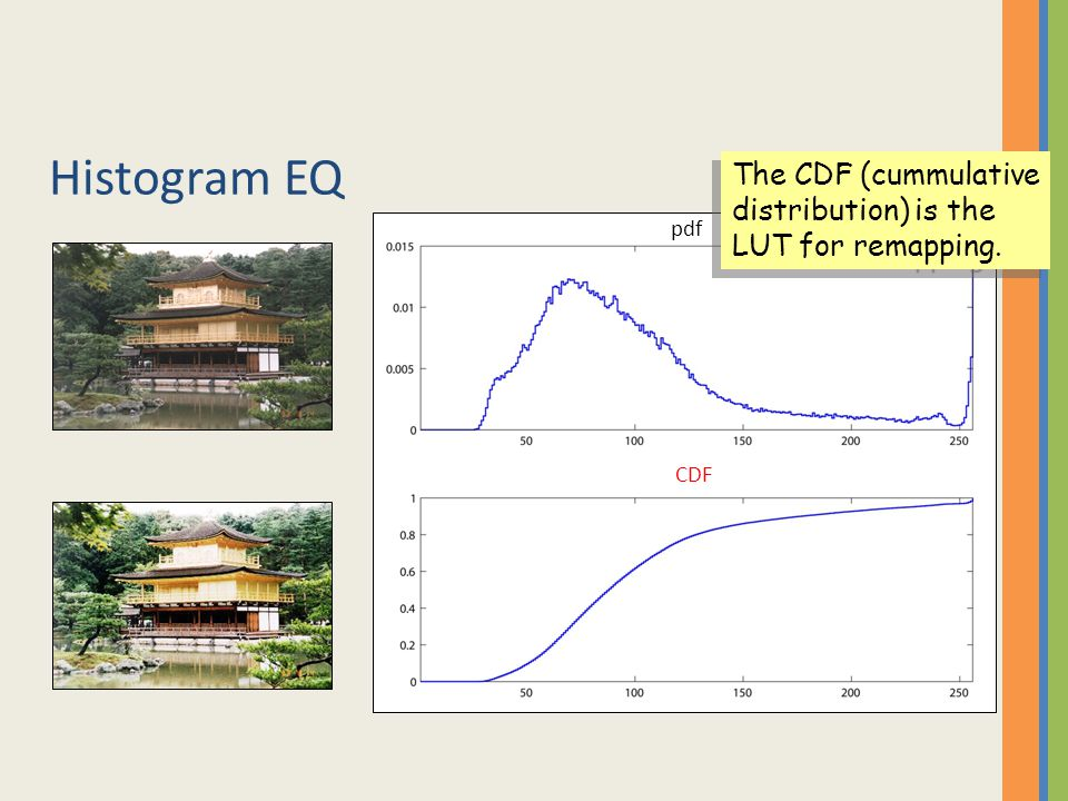 Histogram EQ The CDF (cummulative distribution) is the LUT for remapping. pdf CDF