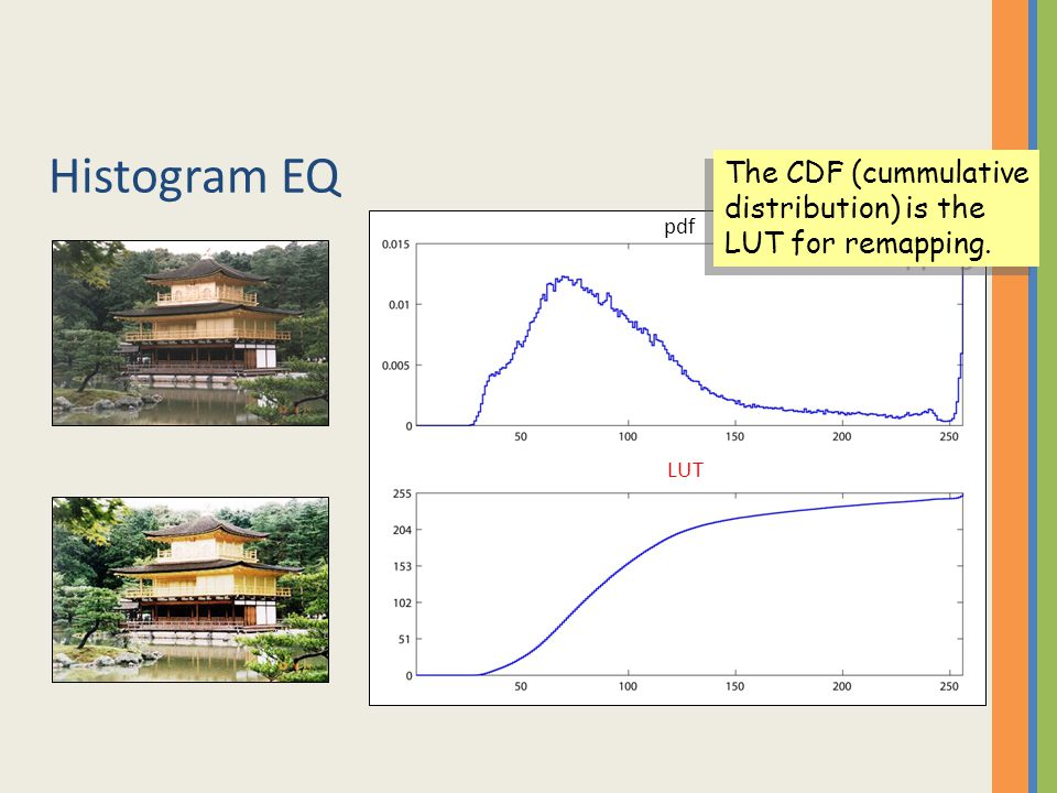 Histogram EQ The CDF (cummulative distribution) is the LUT for remapping. pdf LUT