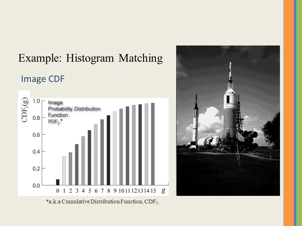 Example: Histogram Matching