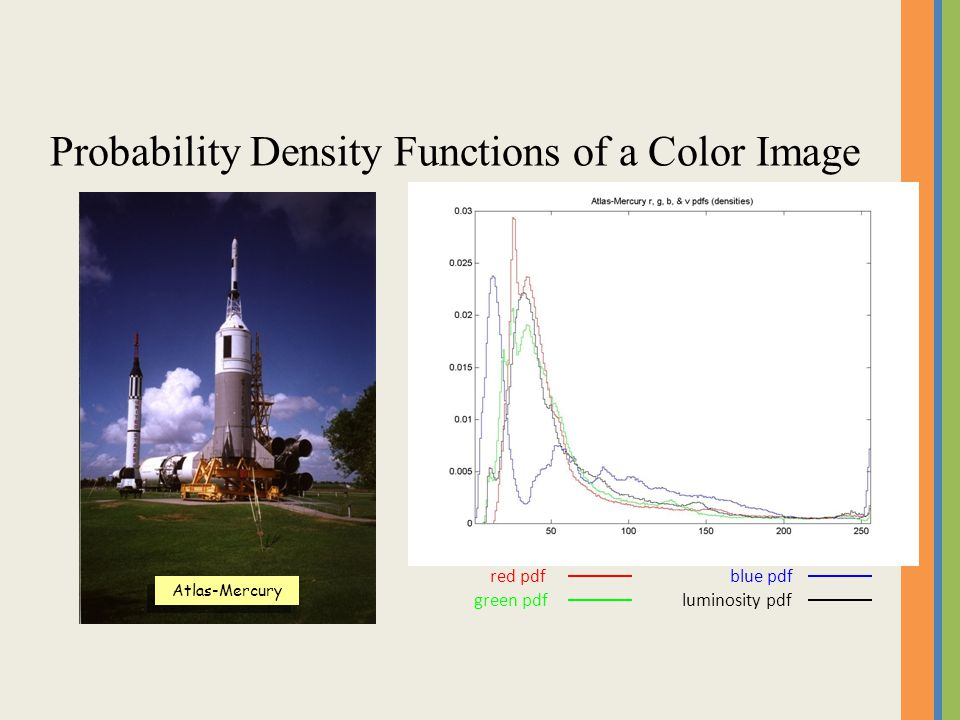 Probability Density Functions of a Color Image