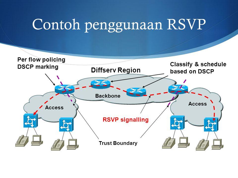 Contoh penggunaan RSVP
