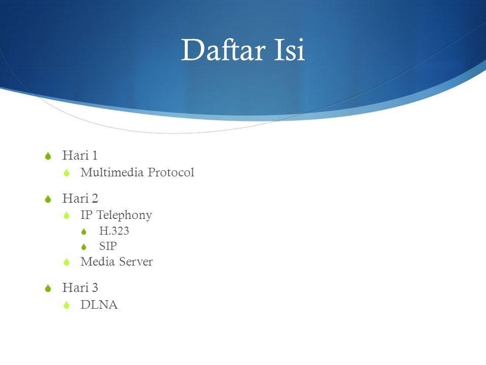 Daftar Isi Hari 1 Hari 2 Hari 3 Multimedia Protocol IP Telephony