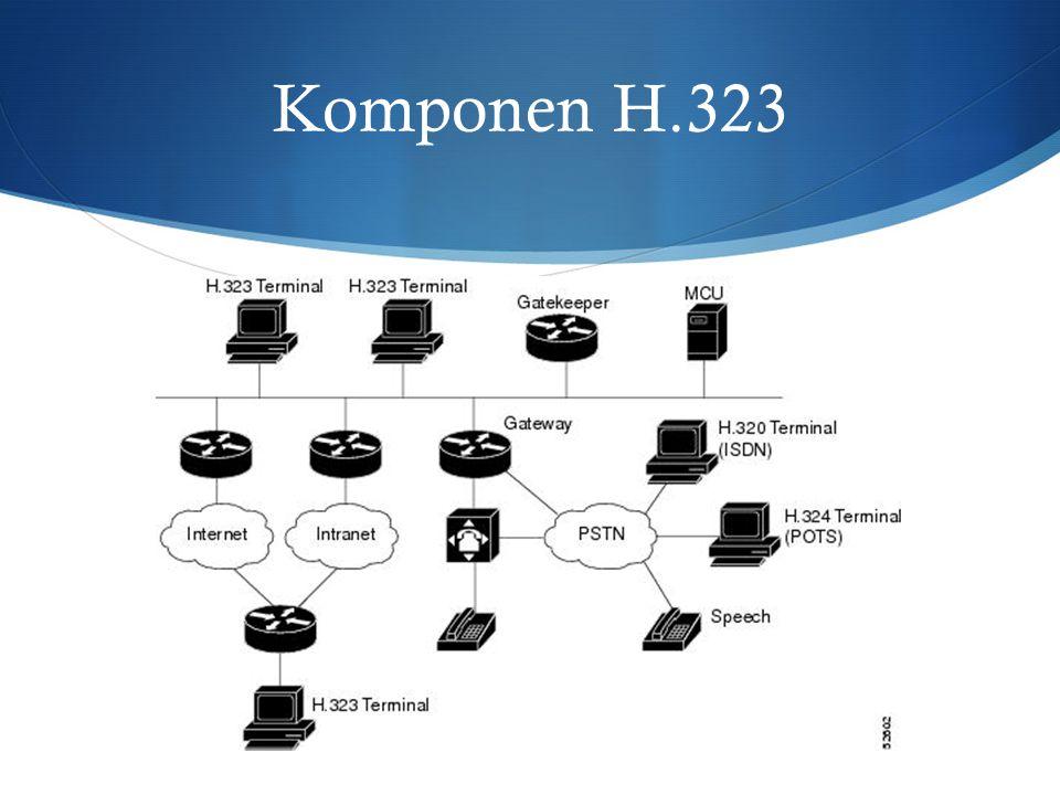 Komponen H.323