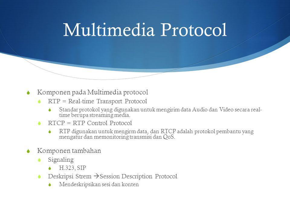 Multimedia Protocol Komponen pada Multimedia protocol