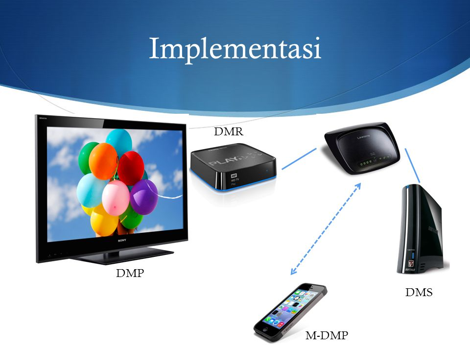 Implementasi DMR DMP DMS M-DMP