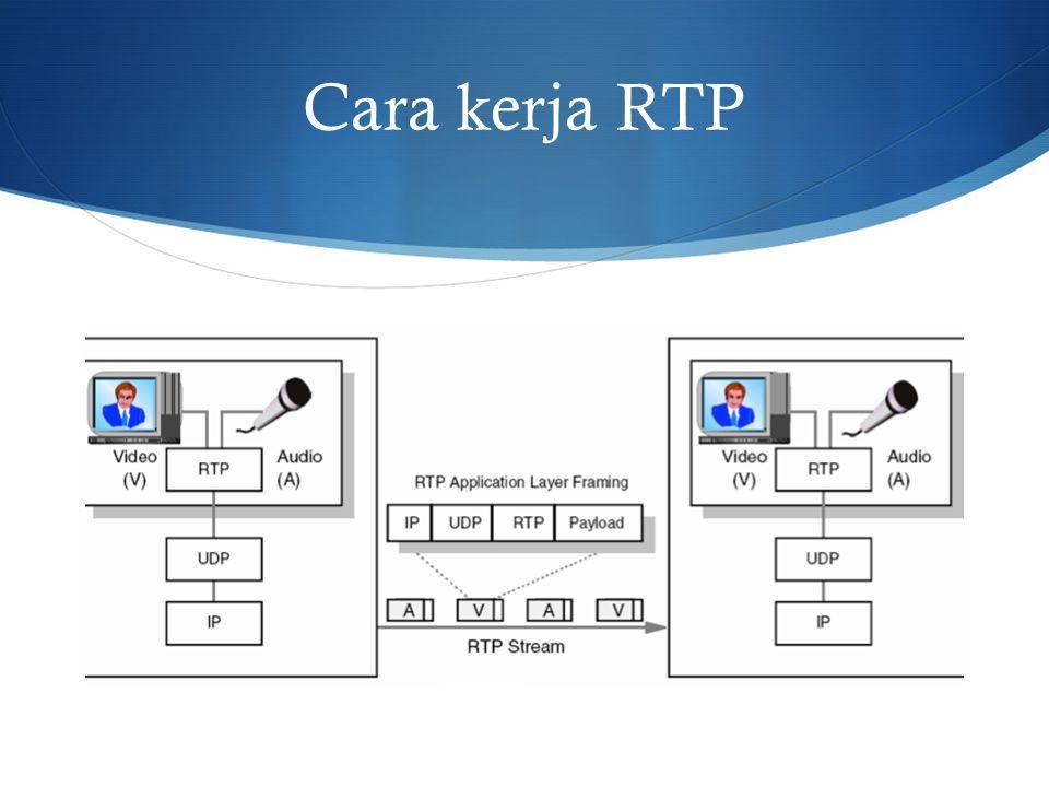 Cara kerja RTP