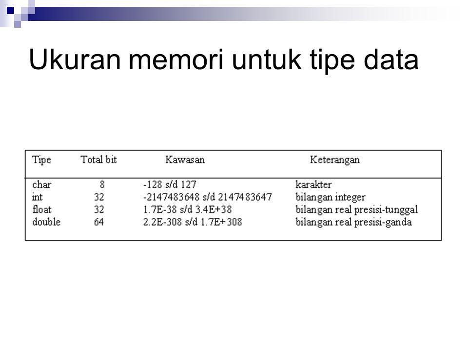 Ukuran memori untuk tipe data