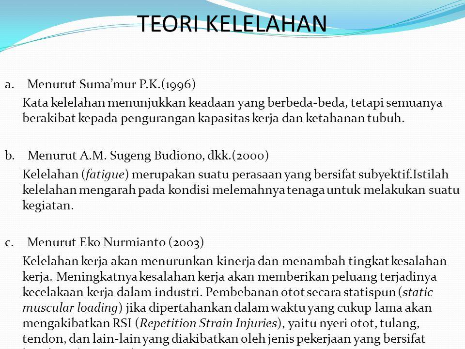 TEORI KELELAHAN a. Menurut Suma'mur P.K.(1996)