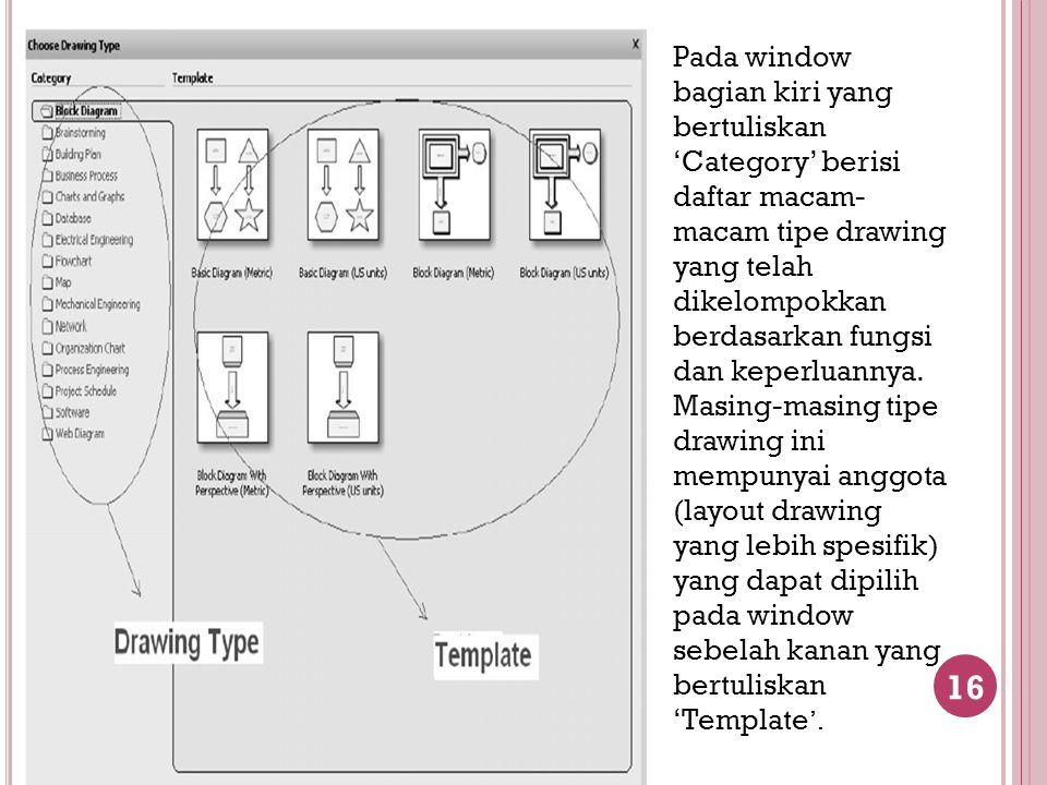 Pada window bagian kiri yang bertuliskan 'Category' berisi daftar macam-macam tipe drawing yang telah dikelompokkan berdasarkan fungsi dan keperluannya.