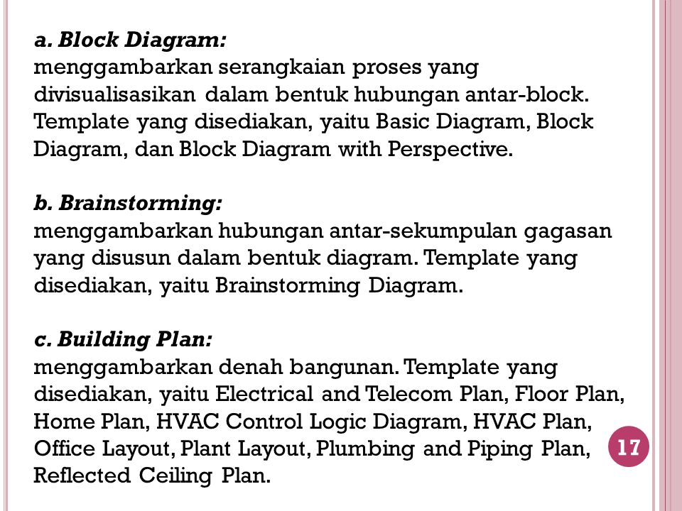 a. Block Diagram:
