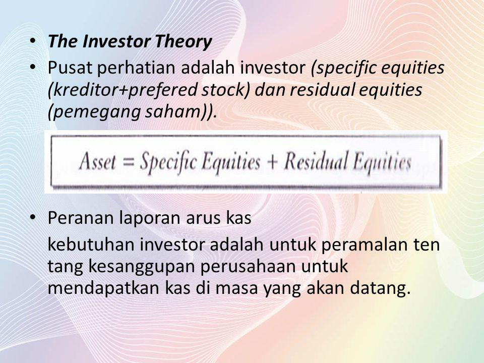 The Investor Theory Pusat perhatian adalah investor (specific equities (kreditor+prefered stock) dan residual equities (pemegang saham)).