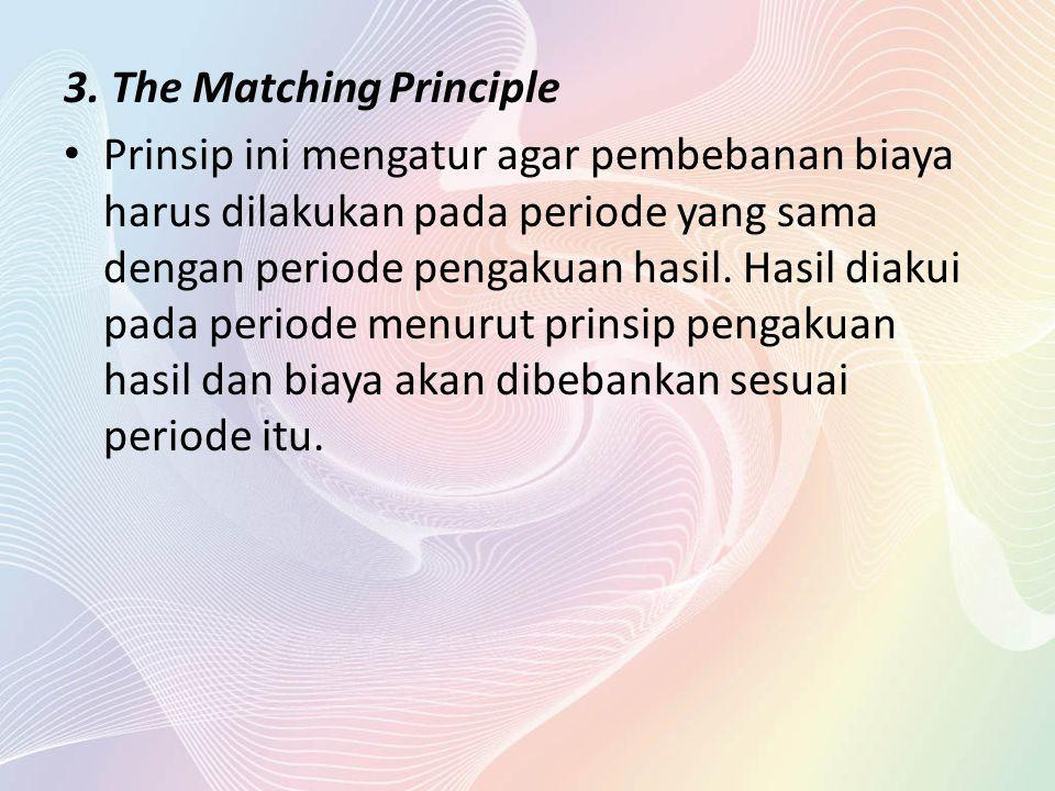 3. The Matching Principle