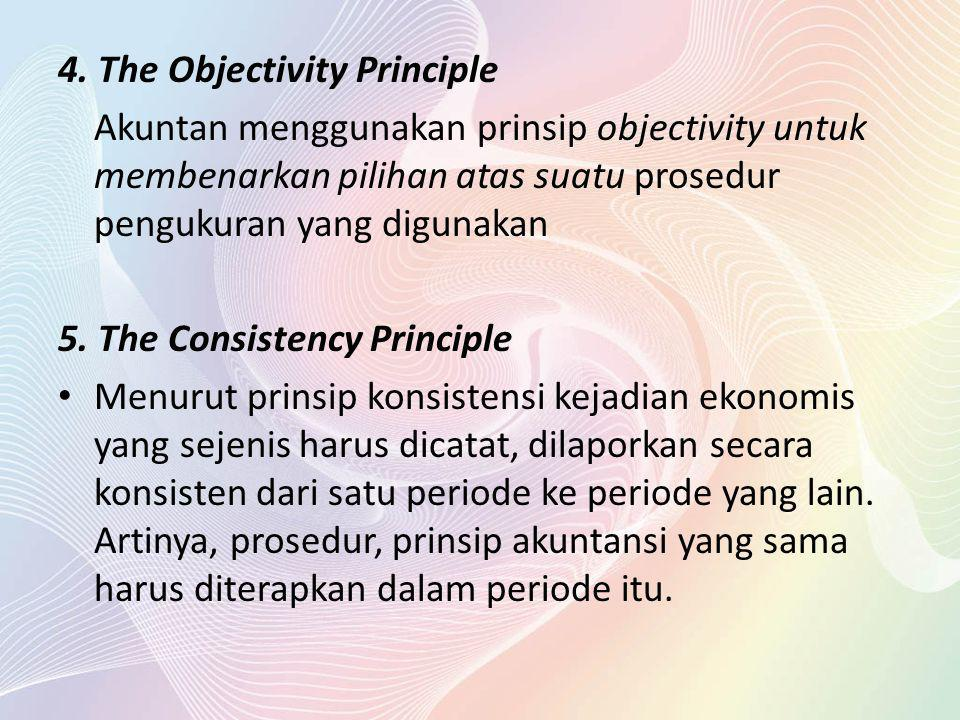 4. The Objectivity Principle
