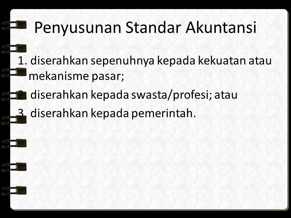 Penyusunan Standar Akuntansi