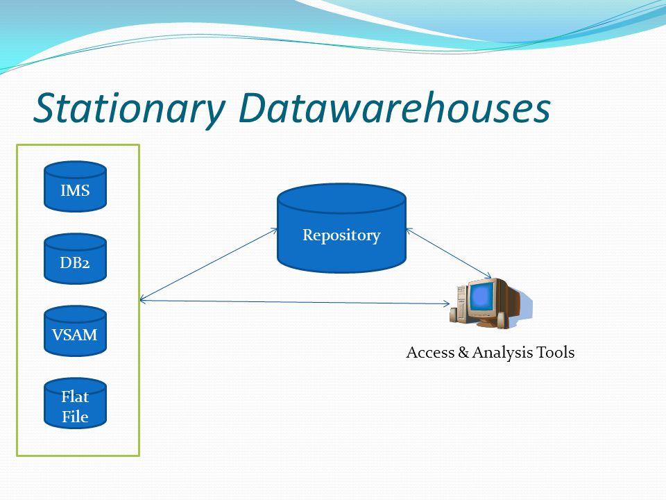 Stationary Datawarehouses