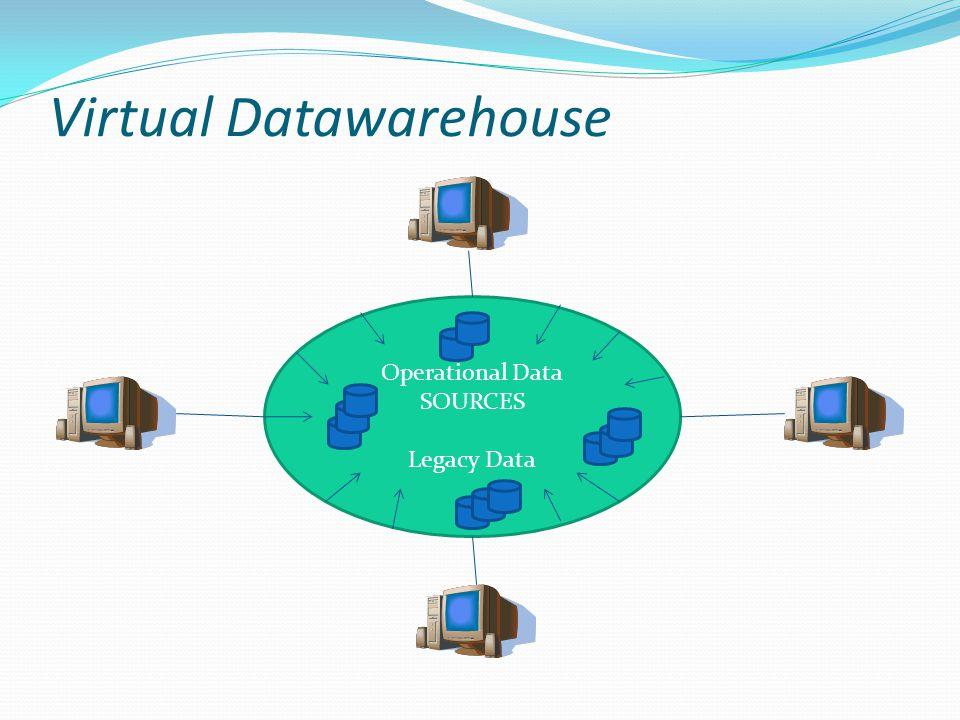 Virtual Datawarehouse