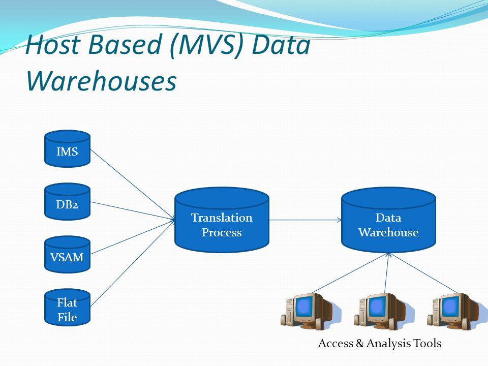 Host Based (MVS) Data Warehouses