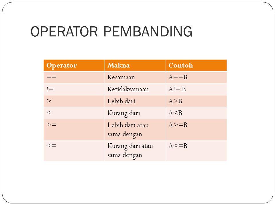 OPERATOR PEMBANDING Operator Makna Contoh == Kesamaan A==B !=