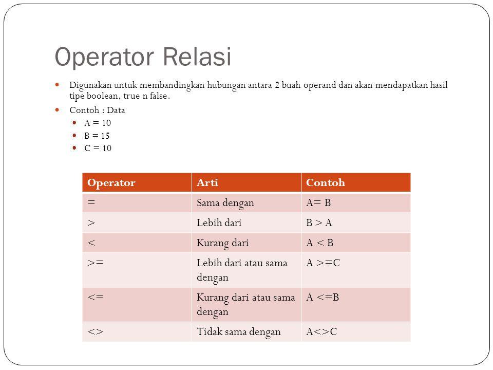 Operator Relasi Operator Arti Contoh = Sama dengan A= B >