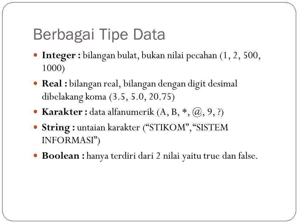 Berbagai Tipe Data Integer : bilangan bulat, bukan nilai pecahan (1, 2, 500, 1000)
