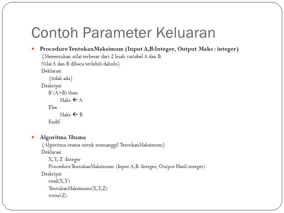 Contoh Parameter Keluaran