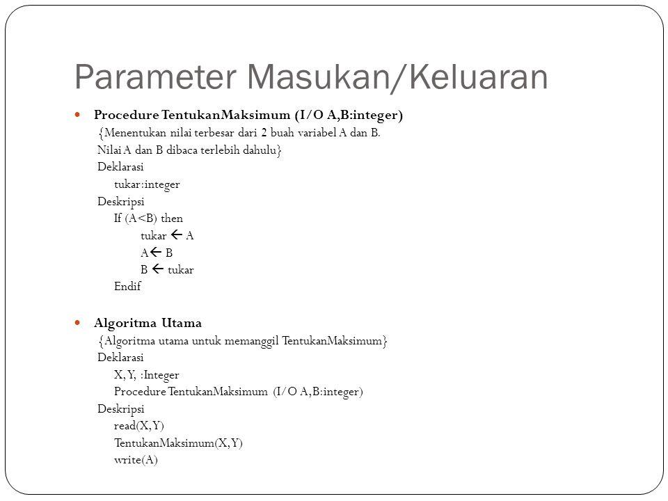 Parameter Masukan/Keluaran