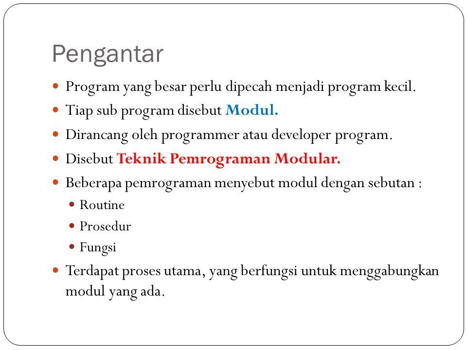 Pengantar Program yang besar perlu dipecah menjadi program kecil.