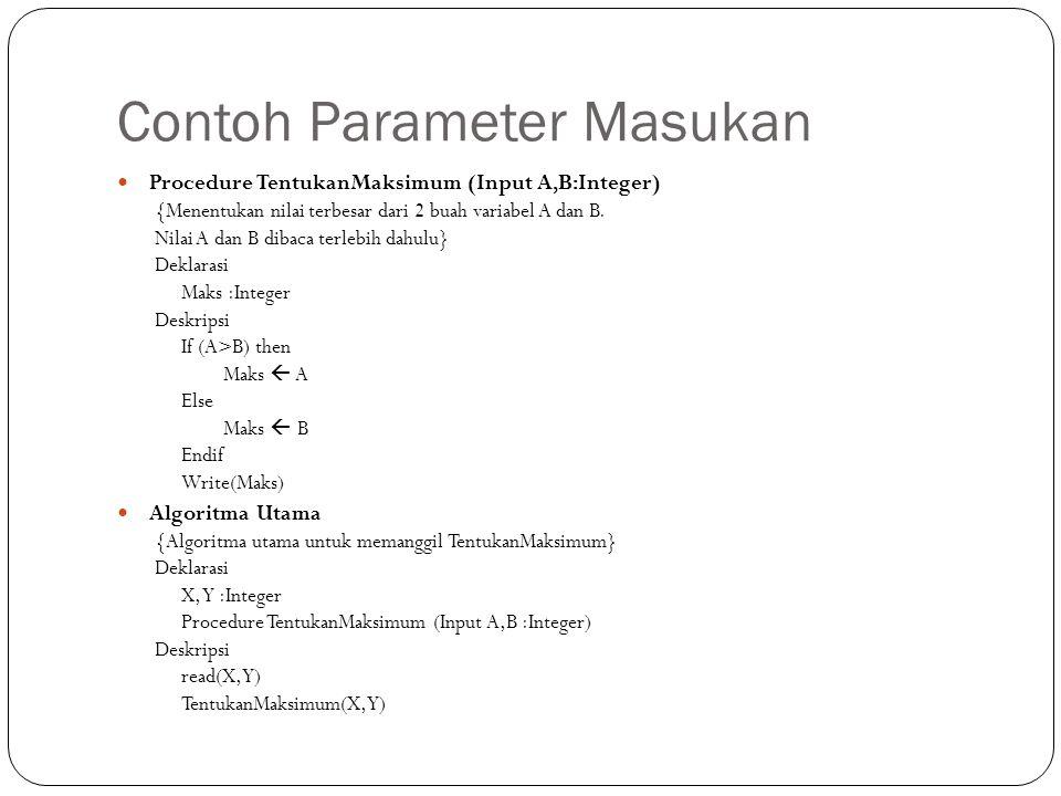 Contoh Parameter Masukan