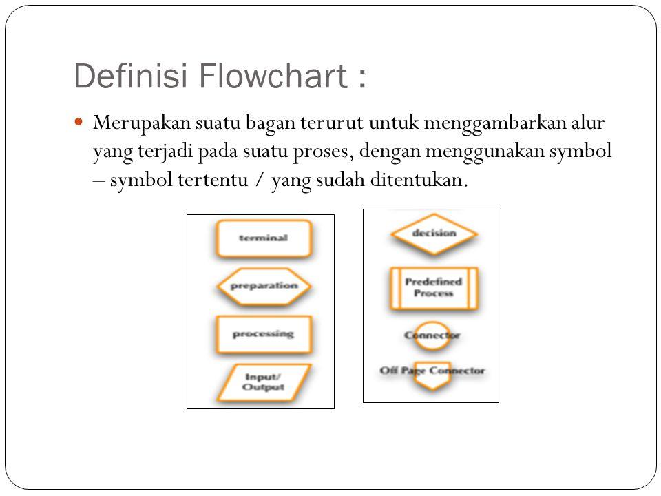 Definisi Flowchart :